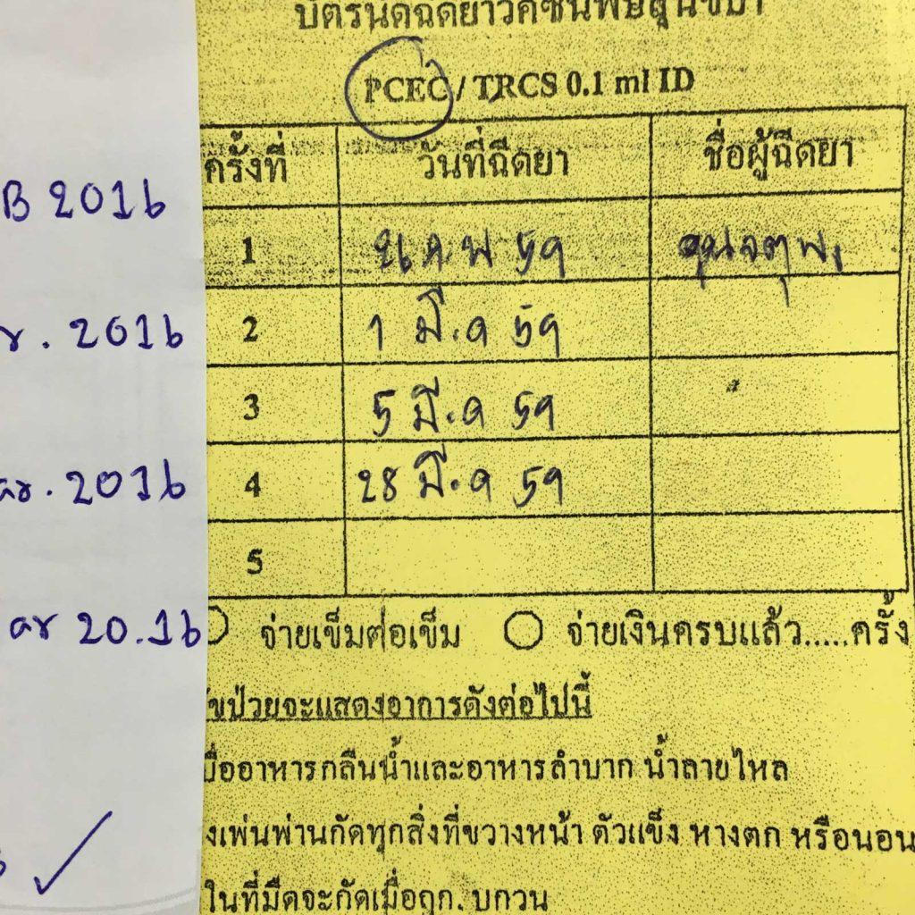 Thailand Reiseapotheke